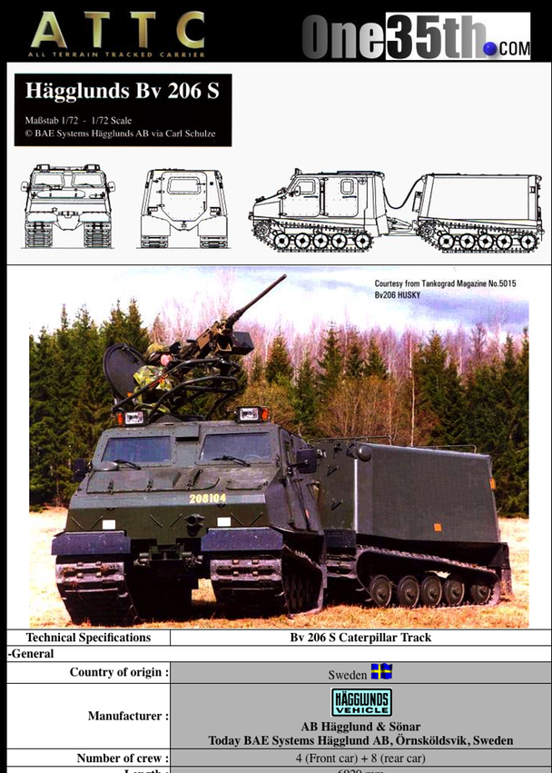 All Terrain tracked Carrier - BV206S technical specifications