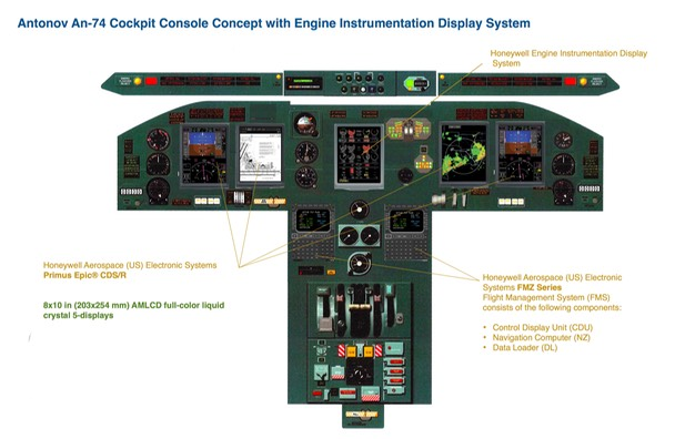 AN-74 Cockpit Concole Concept with Engine Instrumentation Display System